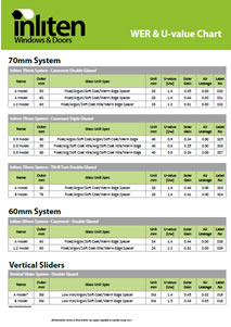 GR Glazing Technical Specifications 001