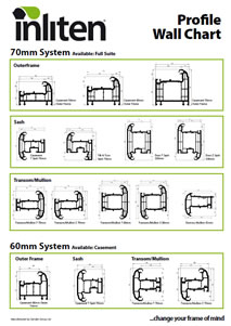 GR Glazing Technical Specifications 004